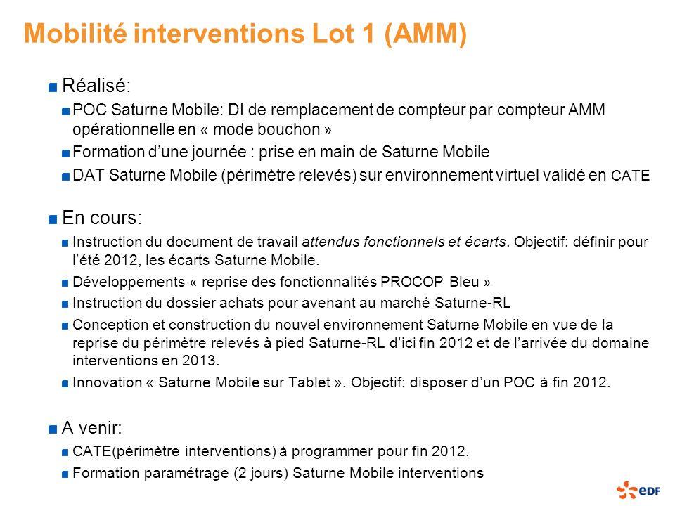 Mobilité interventions Lot 1 (AMM)