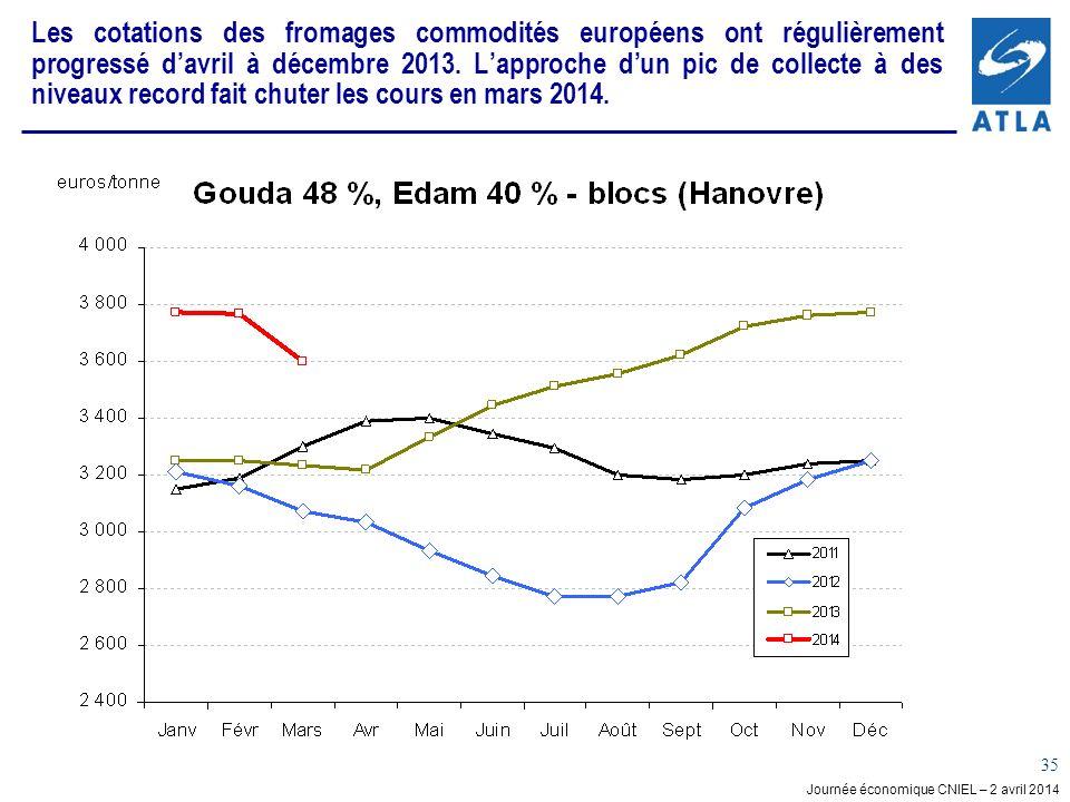 Les cotations des fromages commodités européens ont régulièrement progressé d'avril à décembre 2013.