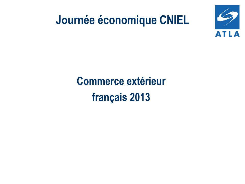 Journée économique CNIEL