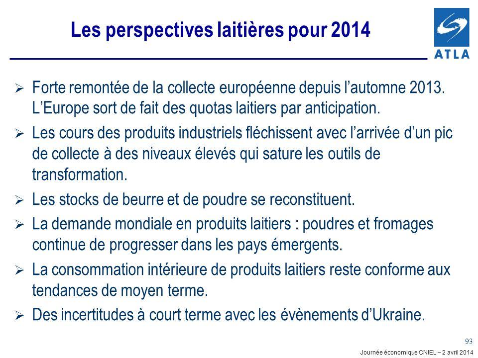 Les perspectives laitières pour 2014