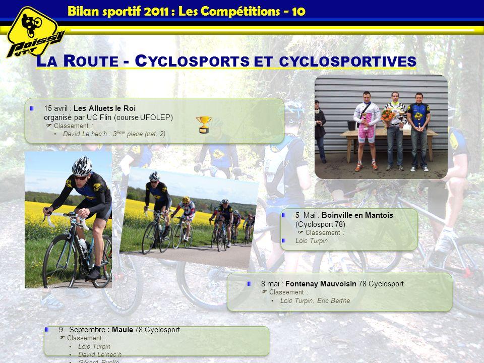 Bilan sportif 2011 : Les Compétitions - 10