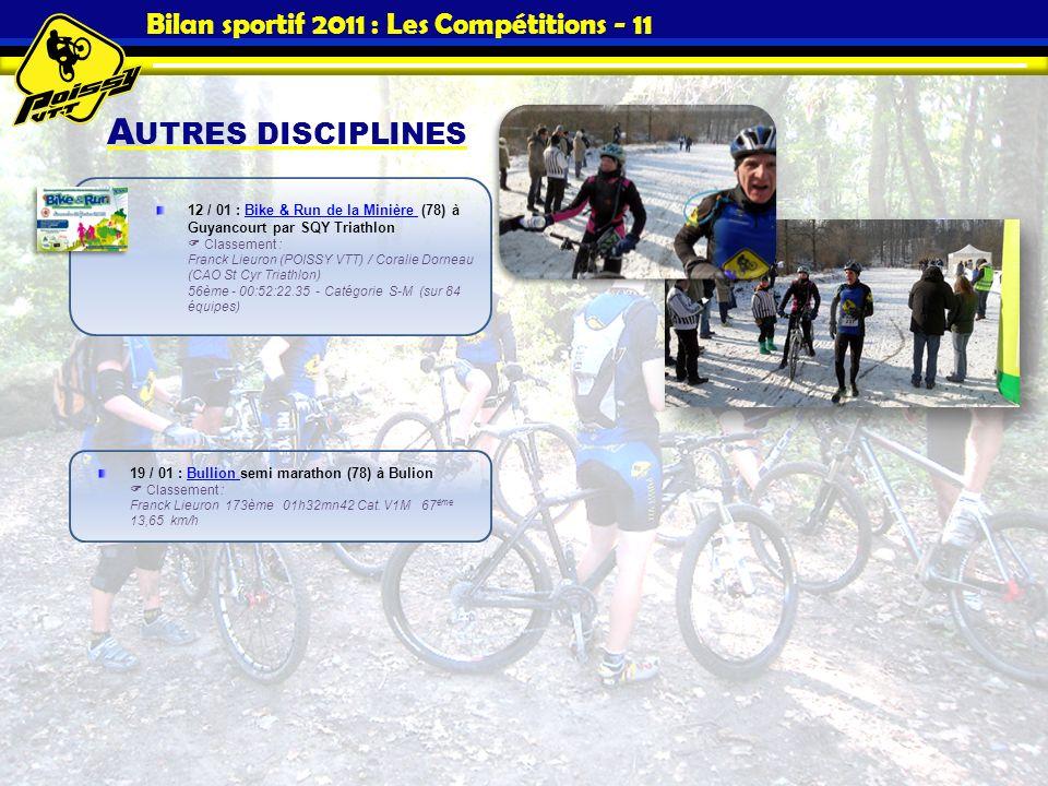 Bilan sportif 2011 : Les Compétitions - 11
