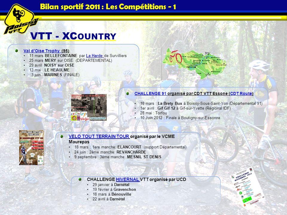 Bilan sportif 2011 : Les Compétitions - 1