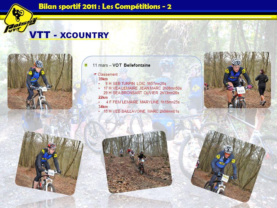 Bilan sportif 2011 : Les Compétitions - 2