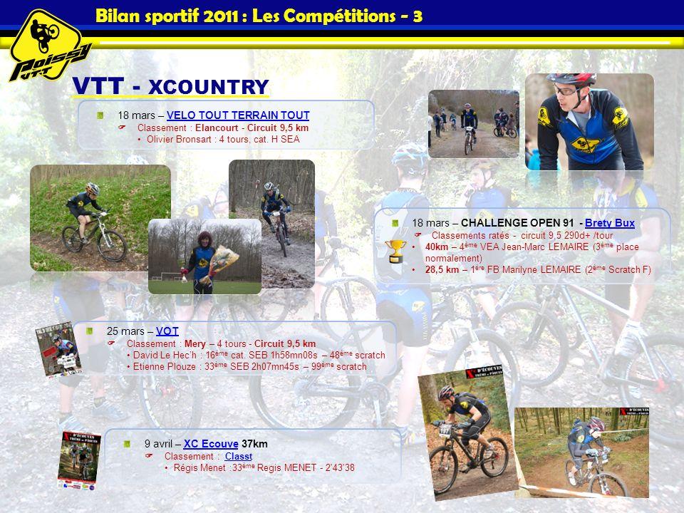 Bilan sportif 2011 : Les Compétitions - 3