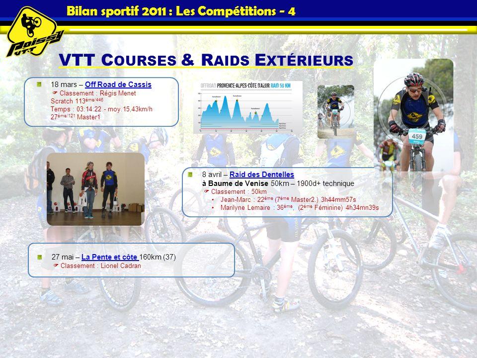 Bilan sportif 2011 : Les Compétitions - 4