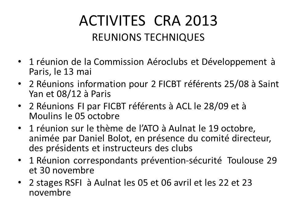ACTIVITES CRA 2013 REUNIONS TECHNIQUES
