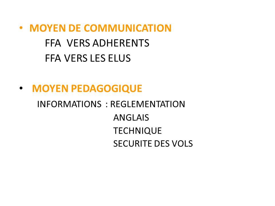 MOYEN DE COMMUNICATION FFA VERS ADHERENTS FFA VERS LES ELUS