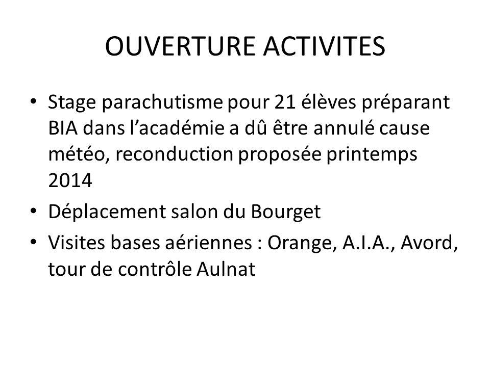 OUVERTURE ACTIVITES