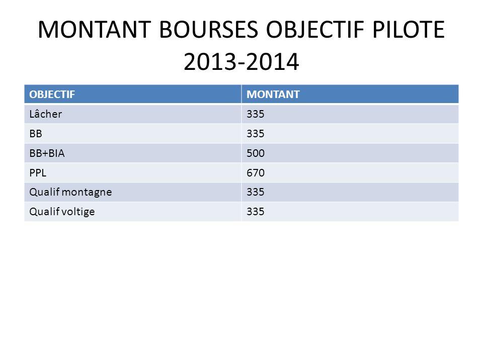 MONTANT BOURSES OBJECTIF PILOTE 2013-2014