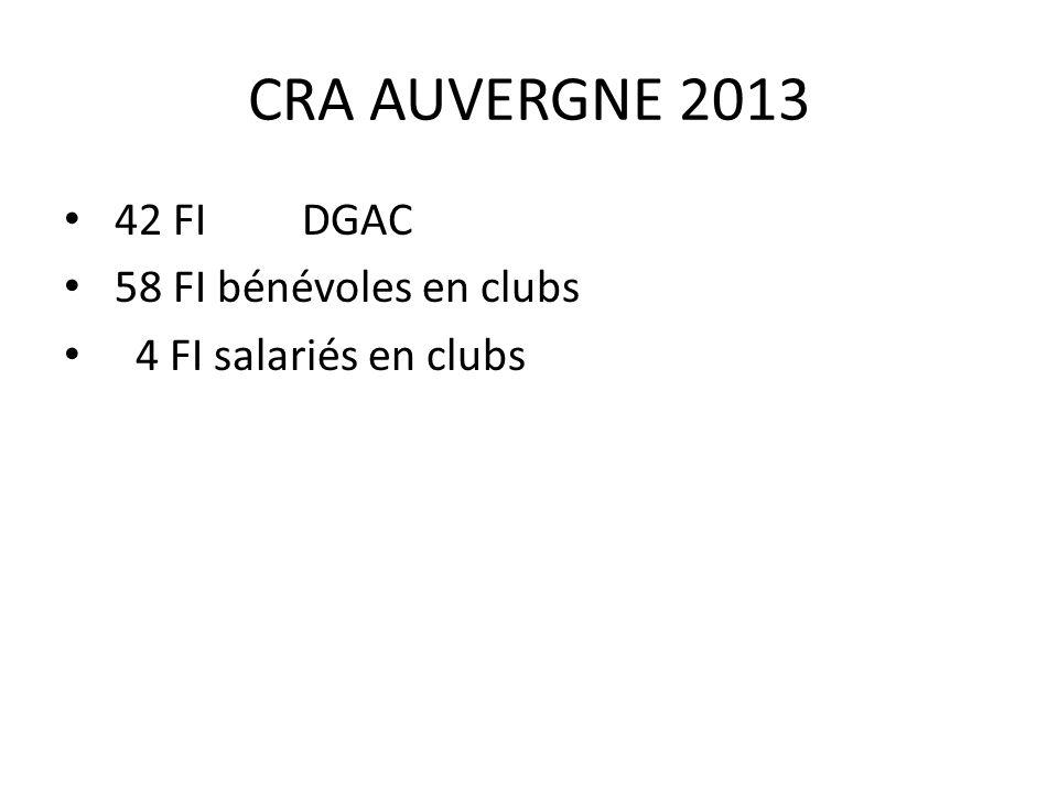 CRA AUVERGNE 2013 42 FI DGAC 58 FI bénévoles en clubs
