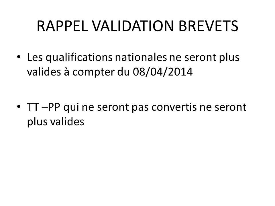RAPPEL VALIDATION BREVETS
