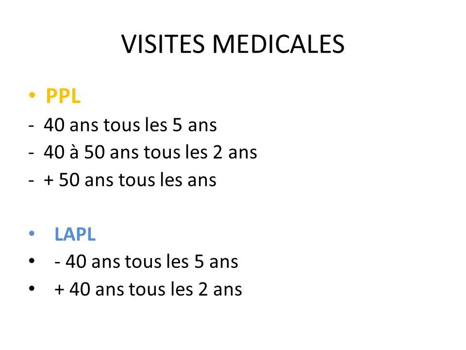 VISITES MEDICALES PPL - 40 ans tous les 5 ans