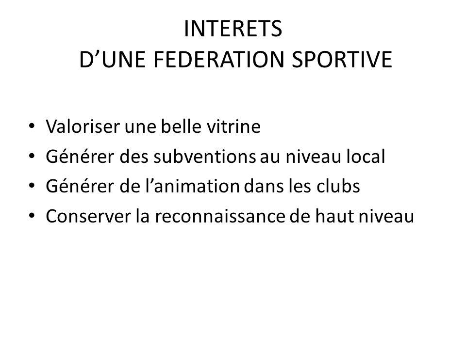 INTERETS D'UNE FEDERATION SPORTIVE