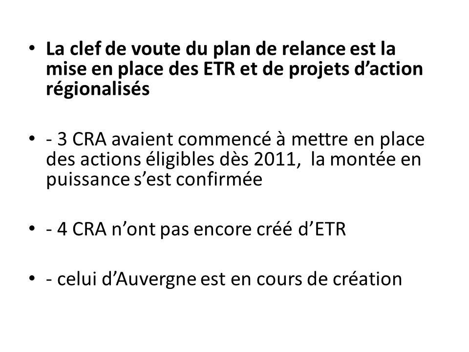 La clef de voute du plan de relance est la mise en place des ETR et de projets d'action régionalisés