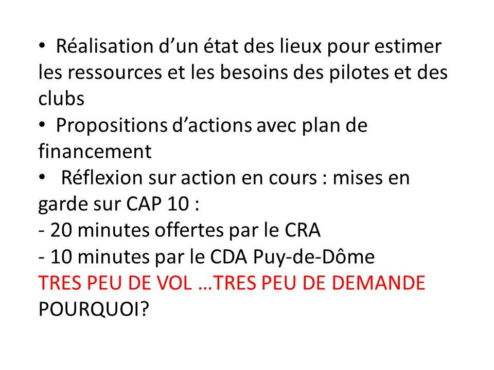 Réalisation d'un état des lieux pour estimer les ressources et les besoins des pilotes et des clubs