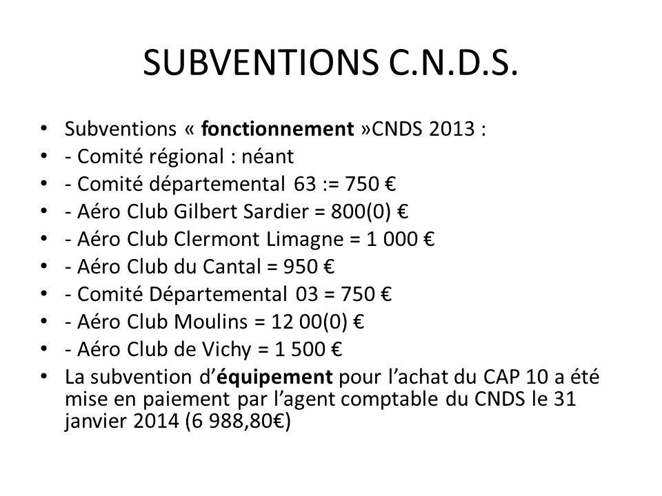 SUBVENTIONS C.N.D.S. Subventions « fonctionnement »CNDS 2013 :