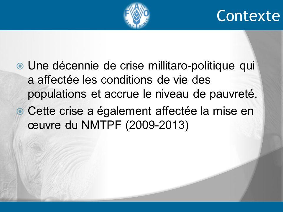 Contexte Une décennie de crise millitaro-politique qui a affectée les conditions de vie des populations et accrue le niveau de pauvreté.
