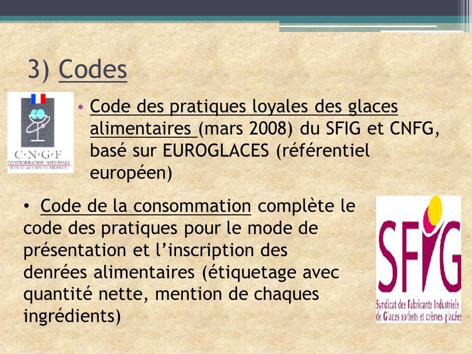 3) Codes Code des pratiques loyales des glaces alimentaires (mars 2008) du SFIG et CNFG, basé sur EUROGLACES (référentiel européen)