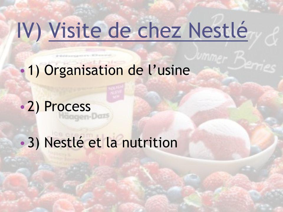 IV) Visite de chez Nestlé