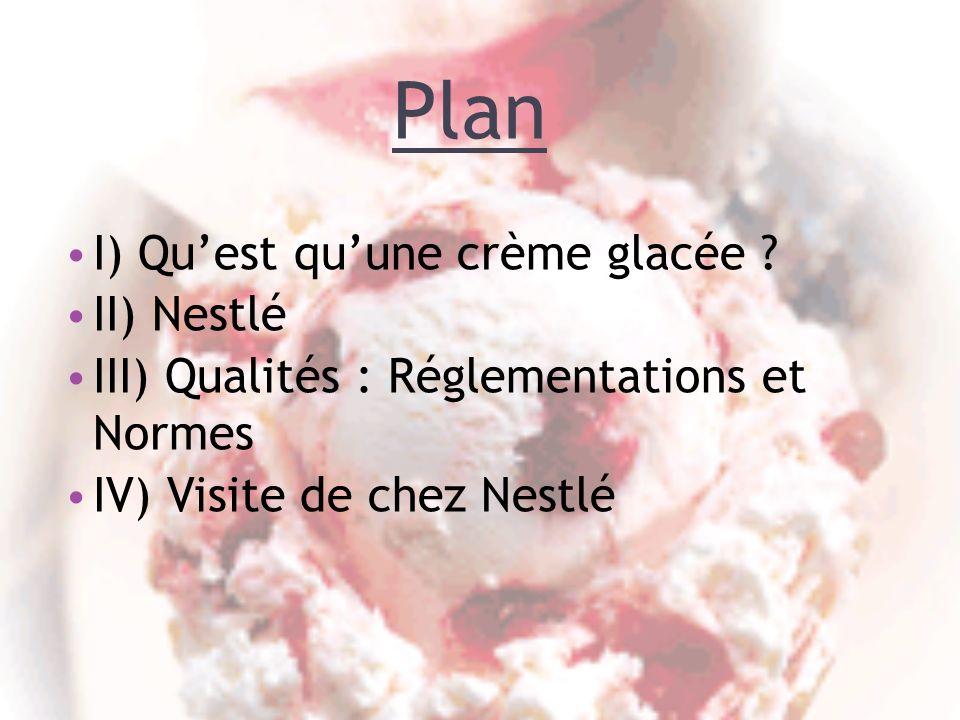 Plan I) Qu'est qu'une crème glacée II) Nestlé