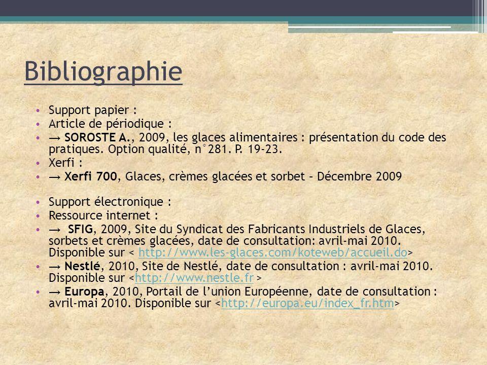 Bibliographie Support papier : Article de périodique :