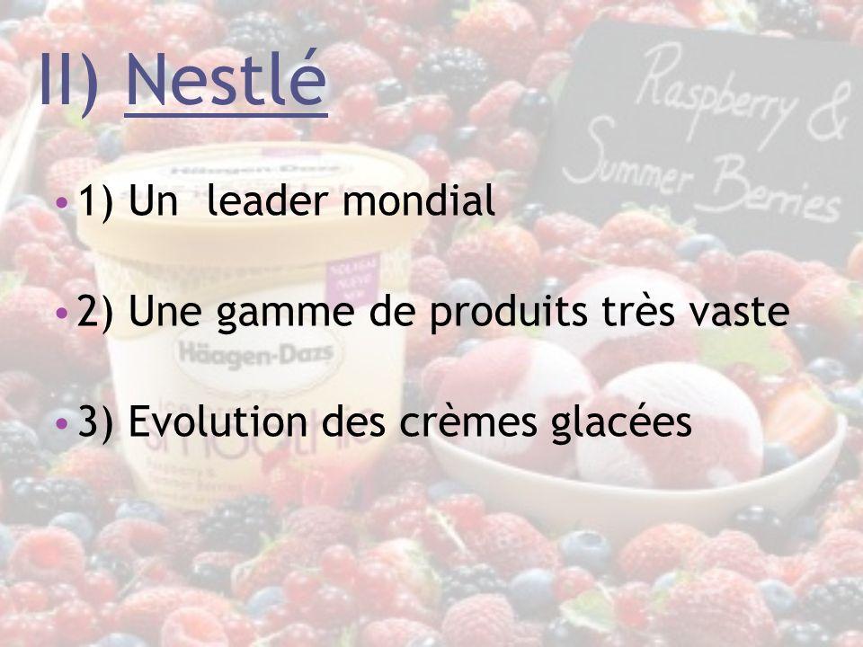 II) Nestlé 1) Un leader mondial 2) Une gamme de produits très vaste