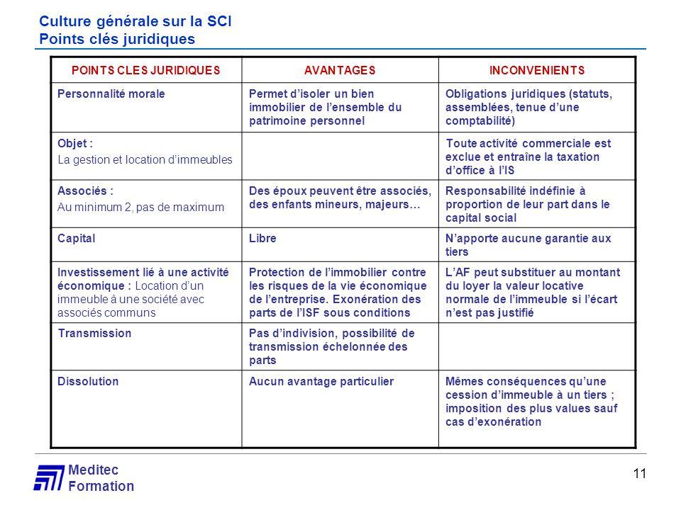 Culture générale sur la SCI Points clés juridiques