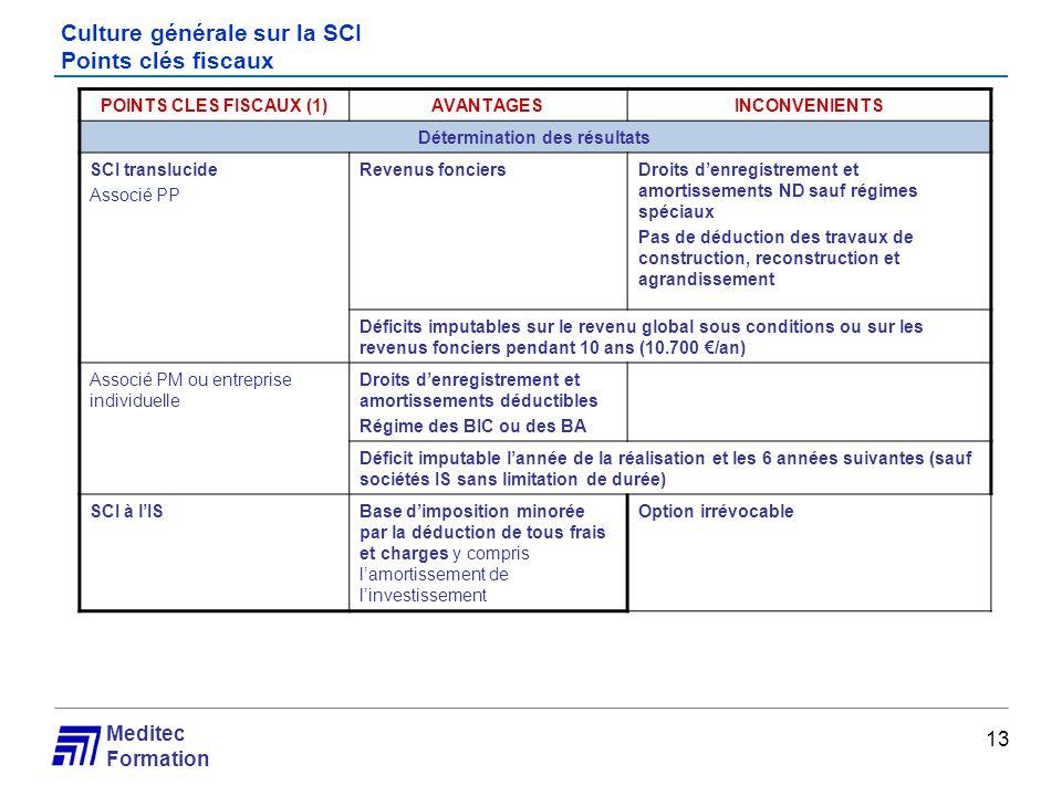 Culture générale sur la SCI Points clés fiscaux