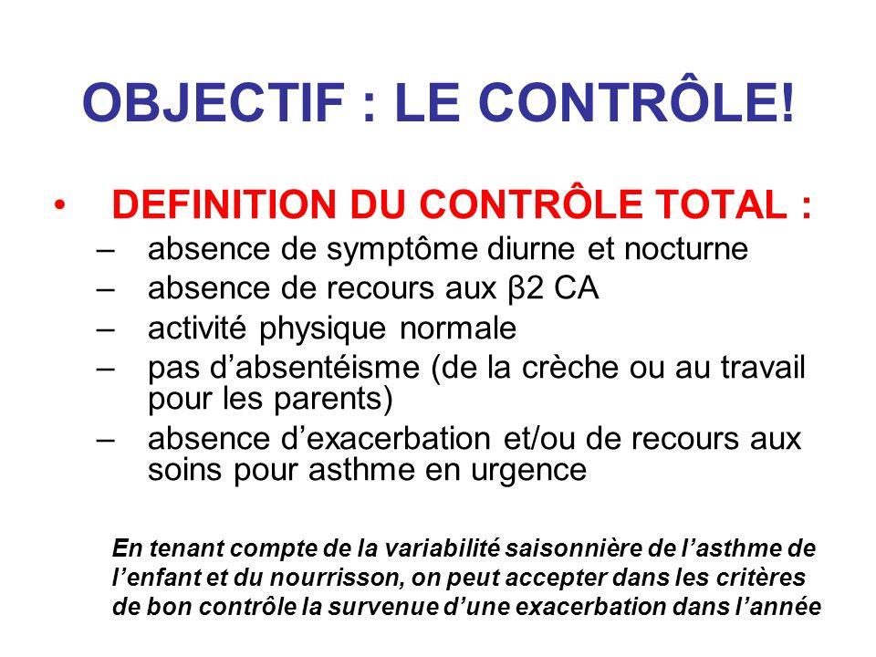 OBJECTIF : LE CONTRÔLE! DEFINITION DU CONTRÔLE TOTAL :
