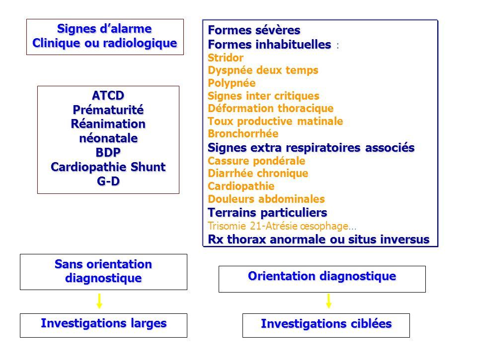Clinique ou radiologique Formes sévères Formes inhabituelles :