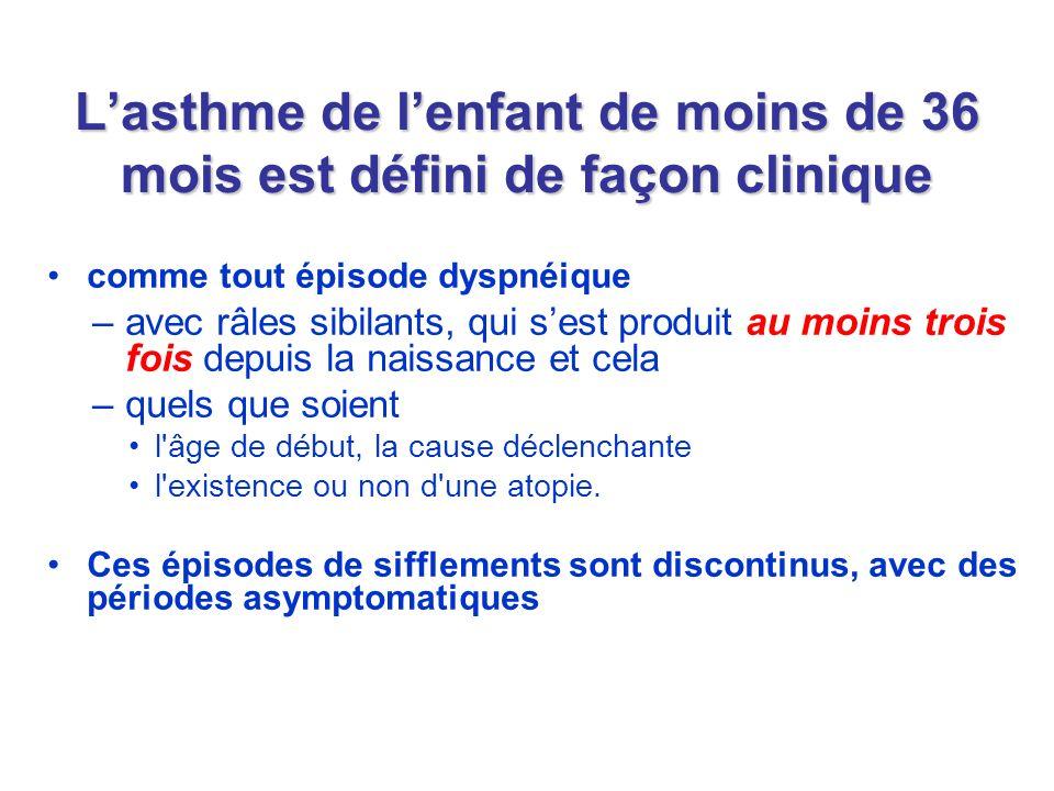 L'asthme de l'enfant de moins de 36 mois est défini de façon clinique