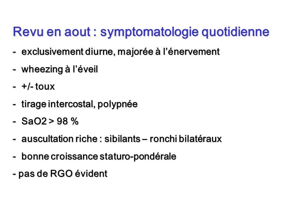 Revu en aout : symptomatologie quotidienne