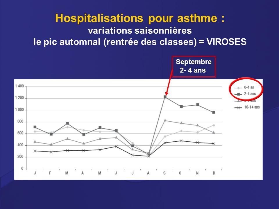 Hospitalisations pour asthme : variations saisonnières le pic automnal (rentrée des classes) = VIROSES