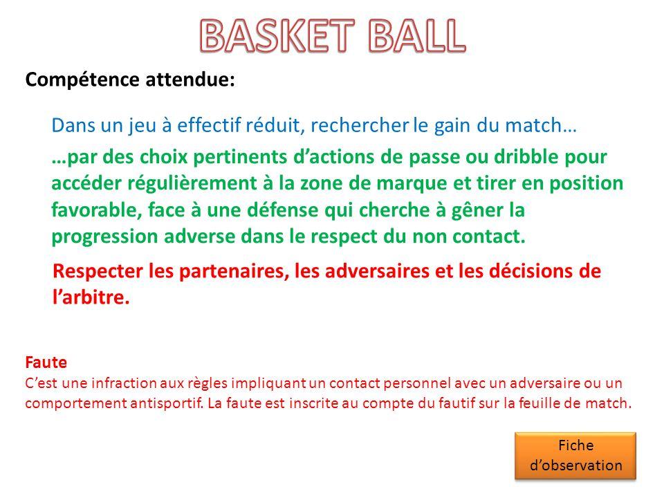 BASKET BALL Compétence attendue: