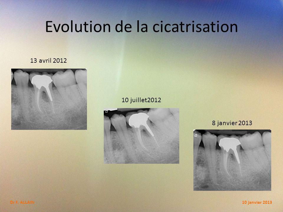 Evolution de la cicatrisation