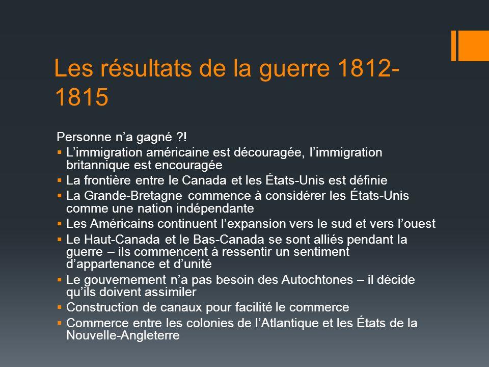 Les résultats de la guerre 1812-1815