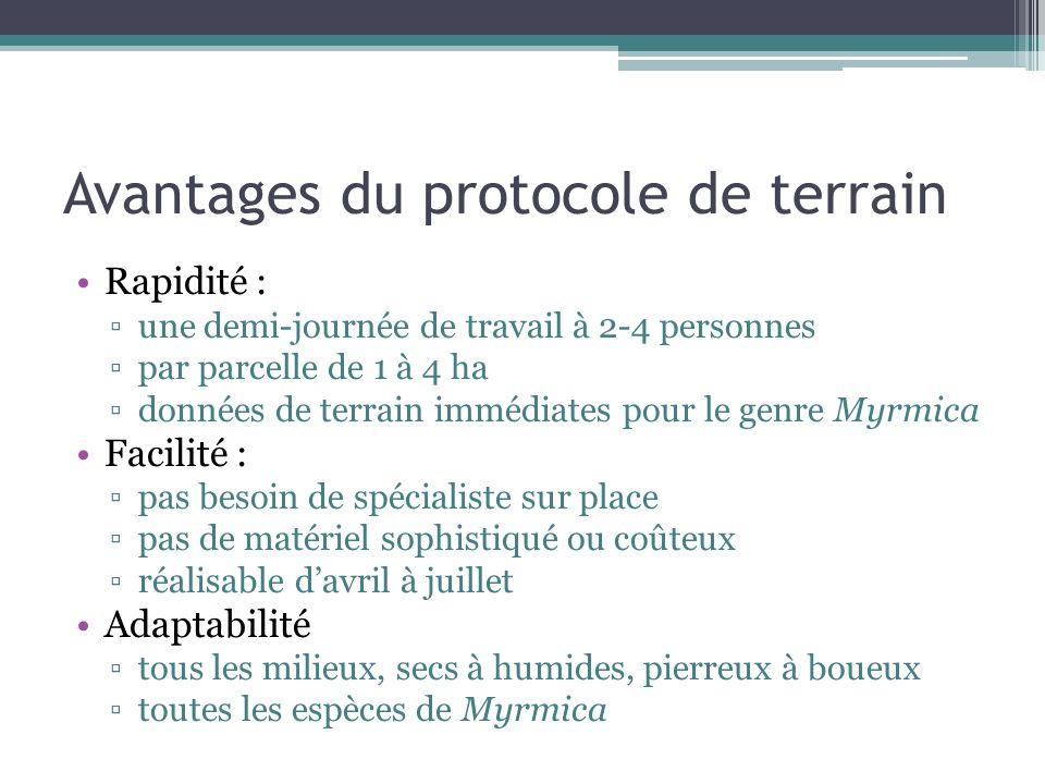Avantages du protocole de terrain