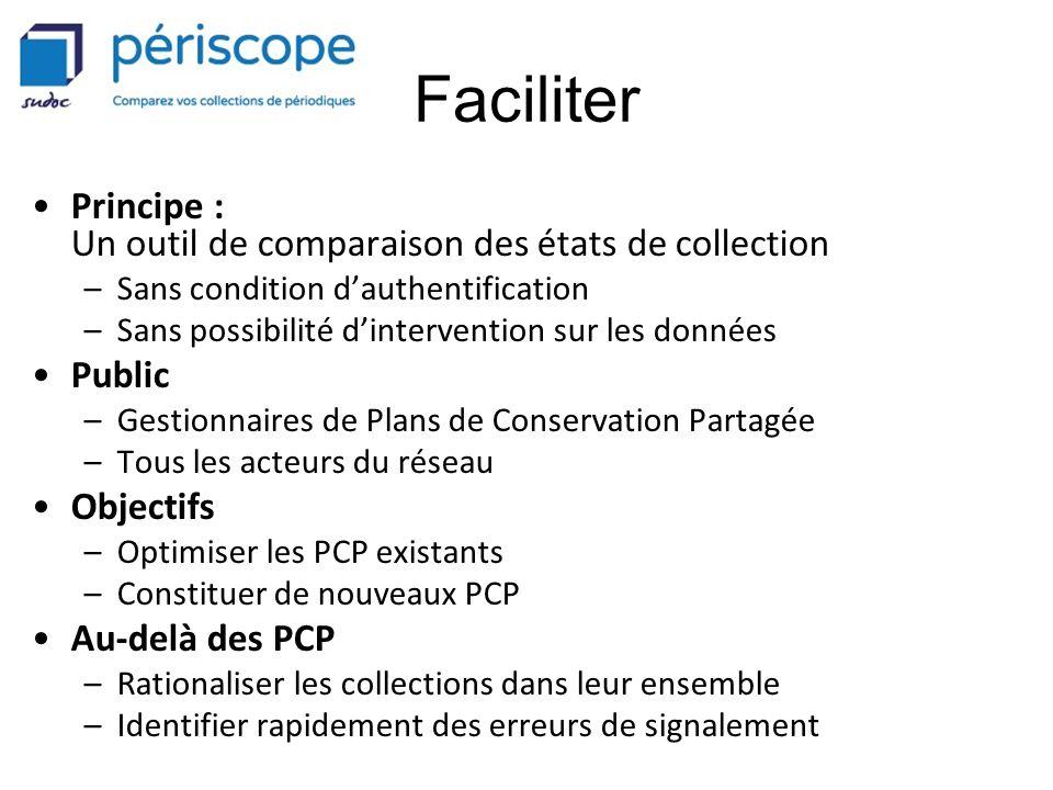 Faciliter Principe : Un outil de comparaison des états de collection