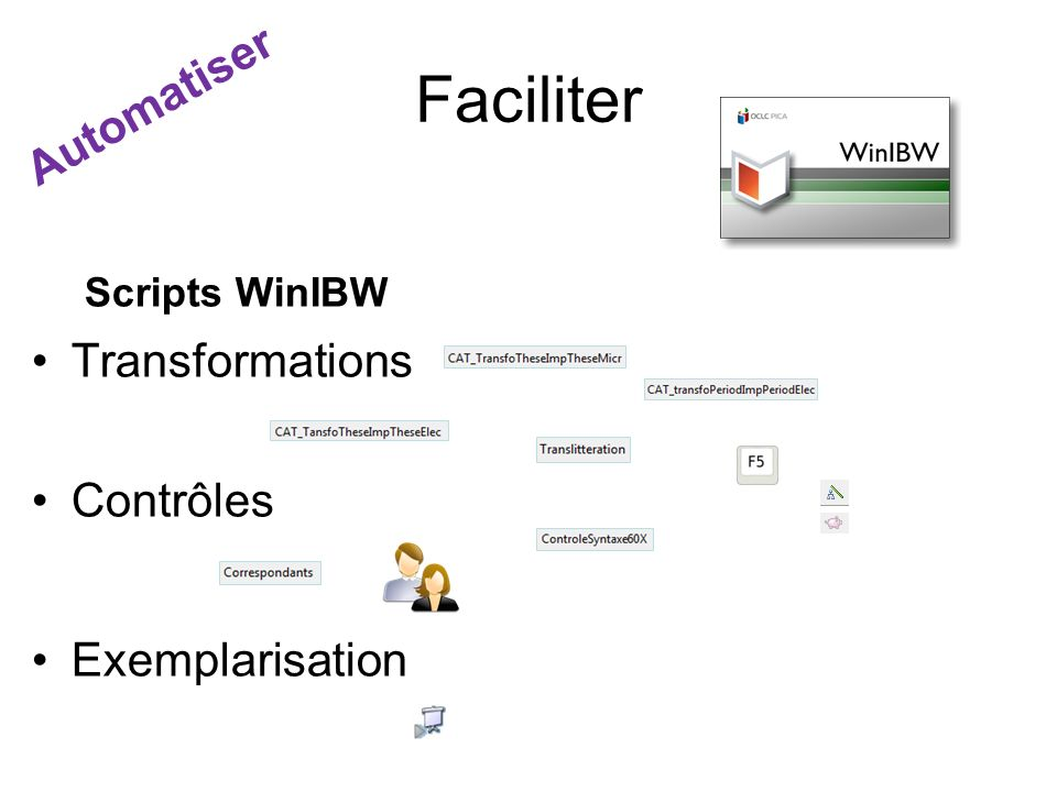 Faciliter Automatiser Transformations Contrôles Exemplarisation