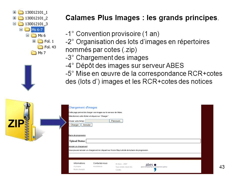 Calames Plus Images : les grands principes