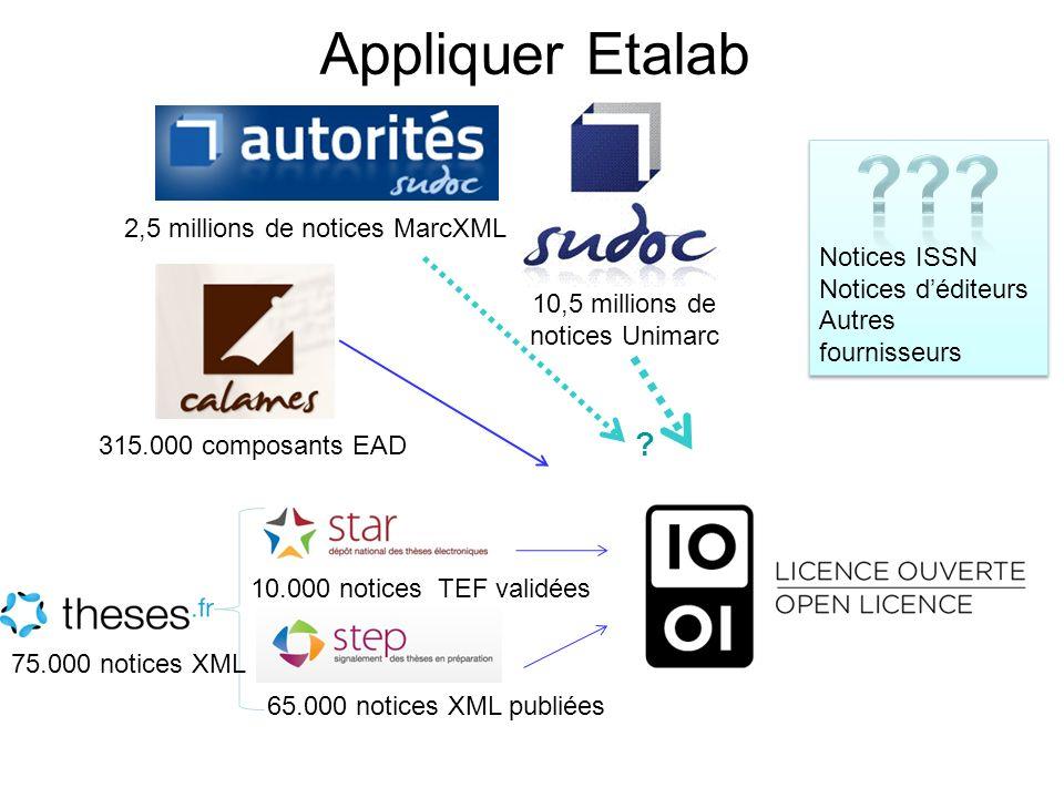 Appliquer Etalab Notices ISSN Notices d'éditeurs