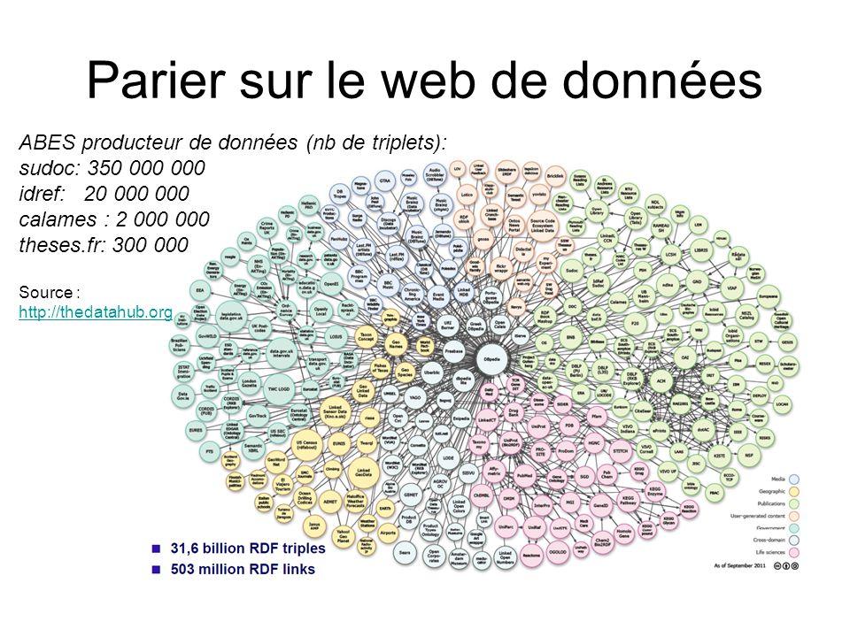 Parier sur le web de données