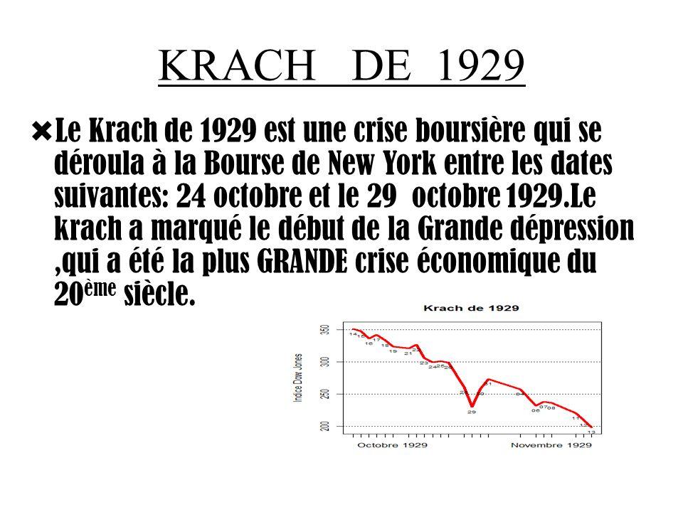 KRACH DE 1929