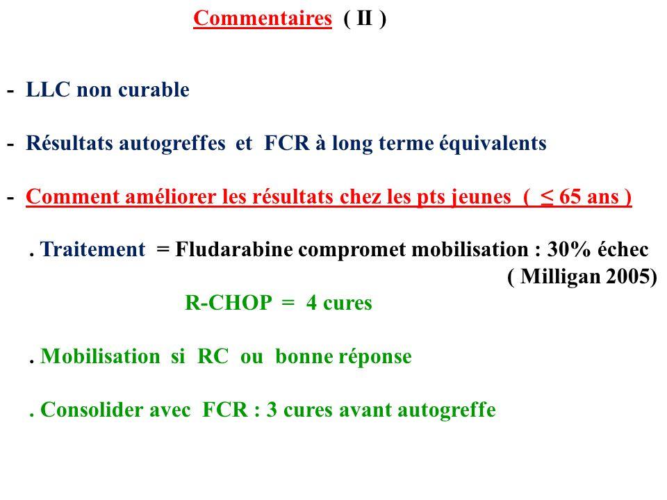 Commentaires ( II ) - LLC non curable. - Résultats autogreffes et FCR à long terme équivalents.