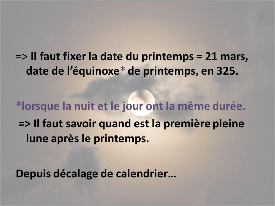 => Il faut fixer la date du printemps = 21 mars, date de l'équinoxe