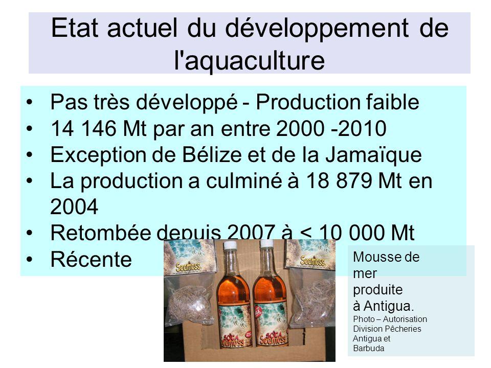 Etat actuel du développement de l aquaculture