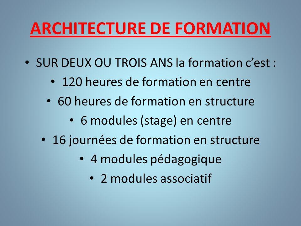 ARCHITECTURE DE FORMATION