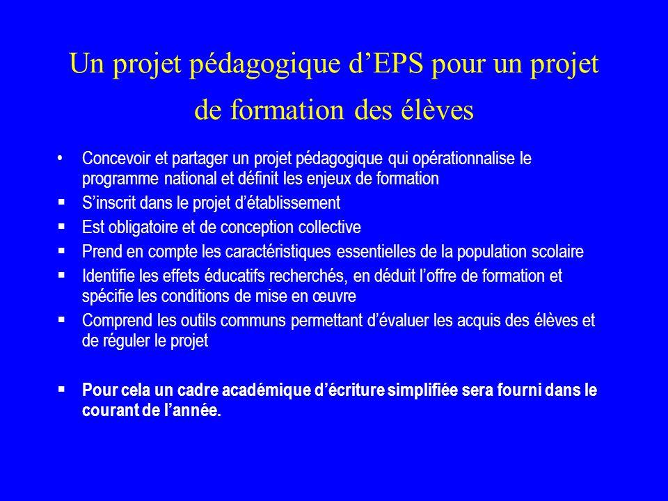 Un projet pédagogique d'EPS pour un projet de formation des élèves