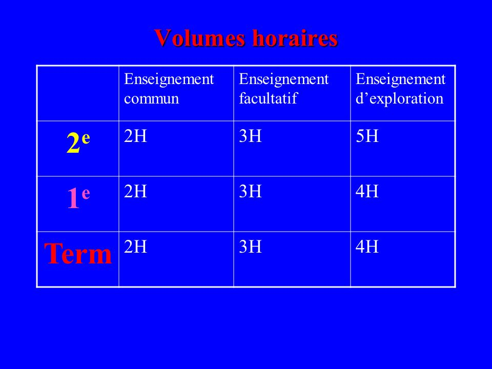 2e 1e Term Volumes horaires 2H 3H 5H 4H Enseignement commun